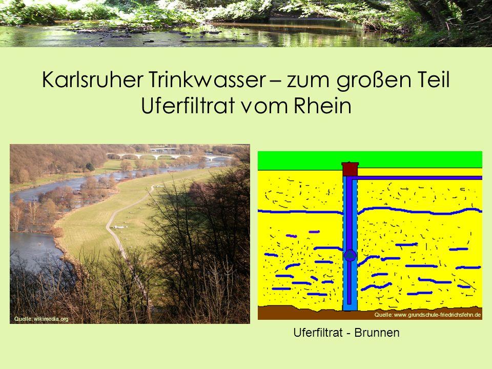 Karlsruher Trinkwasser – zum großen Teil Uferfiltrat vom Rhein Uferfiltrat - Brunnen Quelle: wikimedia.org Quelle: www.grundschule-friedrichsfehn.de