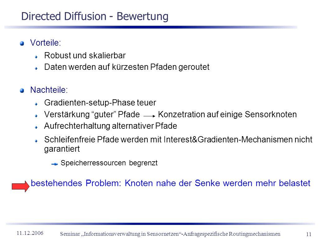 11.12.2006 Seminar Informationsverwaltung in Sensornetzen-Anfragespezifische Routingmechanismen 11 Directed Diffusion - Bewertung Vorteile: Robust und