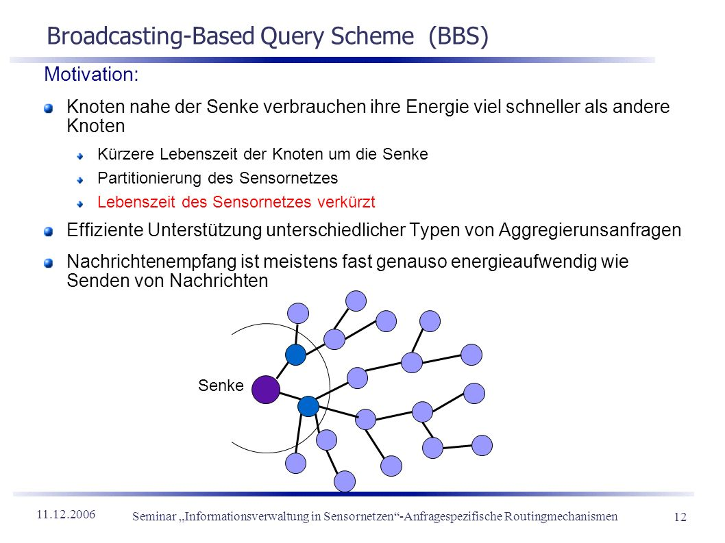 11.12.2006 Seminar Informationsverwaltung in Sensornetzen-Anfragespezifische Routingmechanismen 12 Broadcasting-Based Query Scheme (BBS) Motivation: K