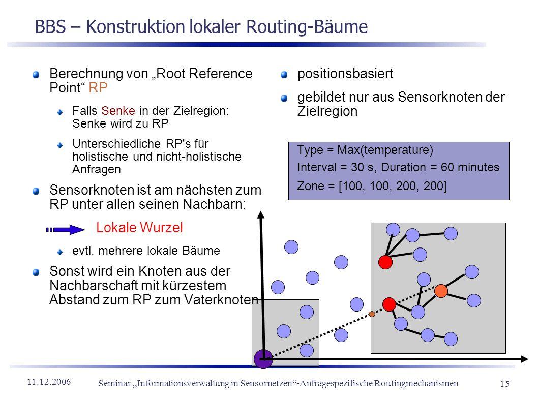 11.12.2006 Seminar Informationsverwaltung in Sensornetzen-Anfragespezifische Routingmechanismen 15 BBS – Konstruktion lokaler Routing-Bäume Berechnung