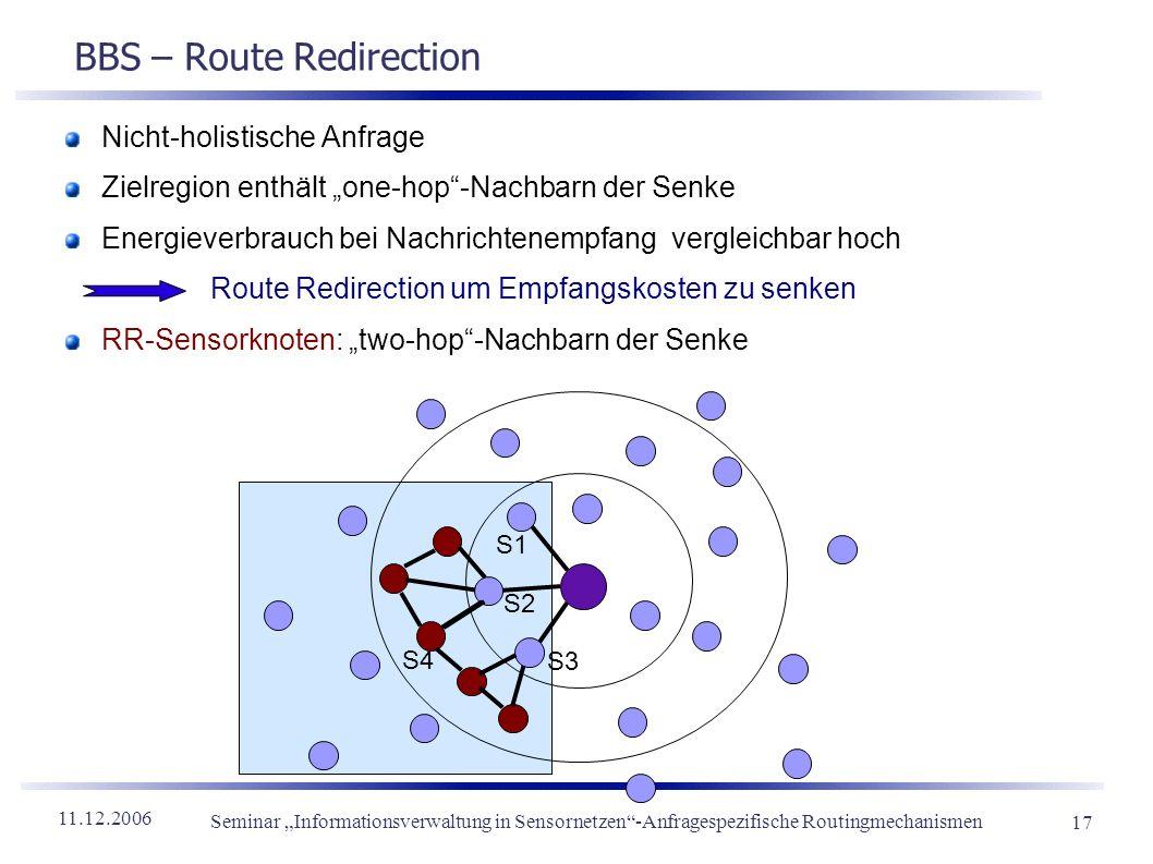 11.12.2006 Seminar Informationsverwaltung in Sensornetzen-Anfragespezifische Routingmechanismen 17 BBS – Route Redirection Nicht-holistische Anfrage Z