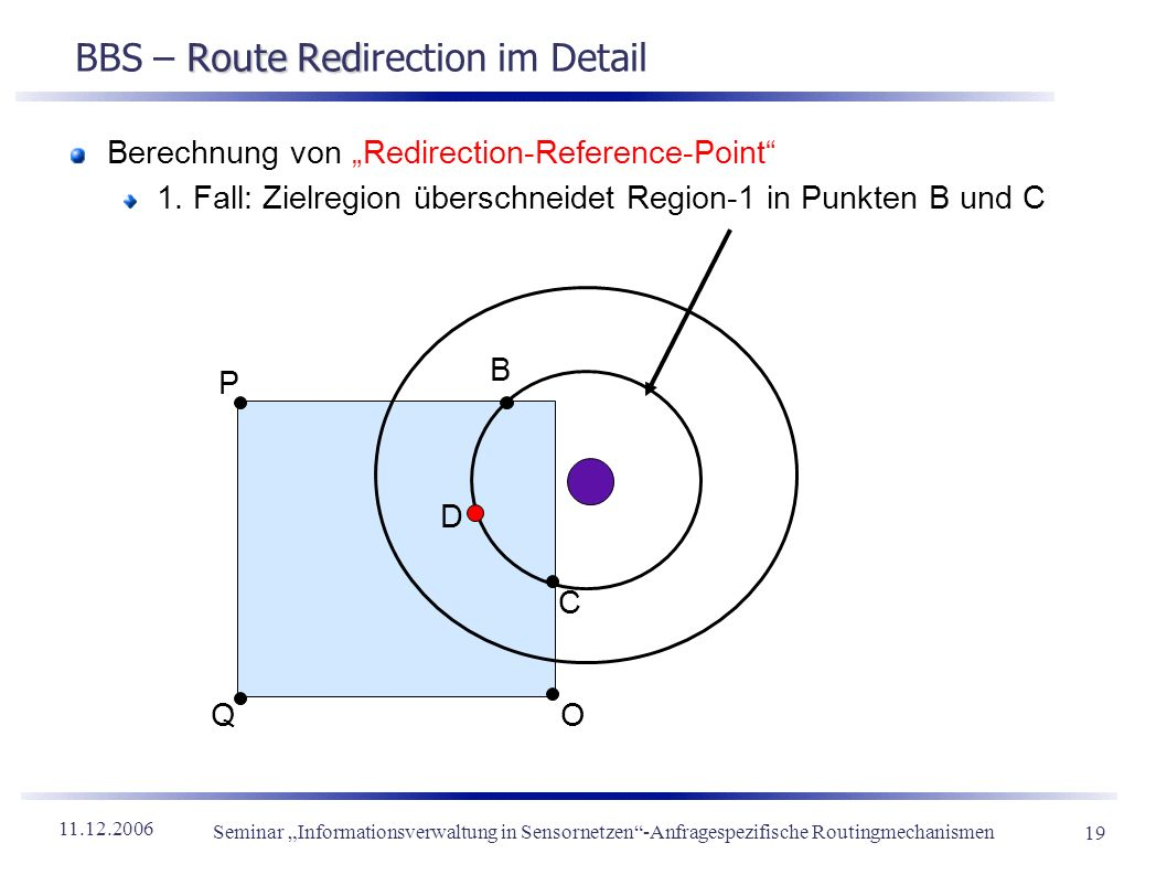 11.12.2006 Seminar Informationsverwaltung in Sensornetzen-Anfragespezifische Routingmechanismen 19 Route Red BBS – Route Redirection im Detail Berechn