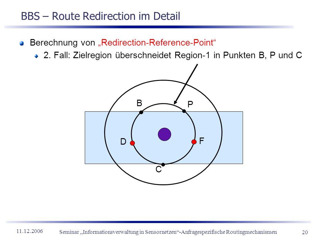 11.12.2006 Seminar Informationsverwaltung in Sensornetzen-Anfragespezifische Routingmechanismen 20 BBS – Route Redirection im Detail Berechnung von Re