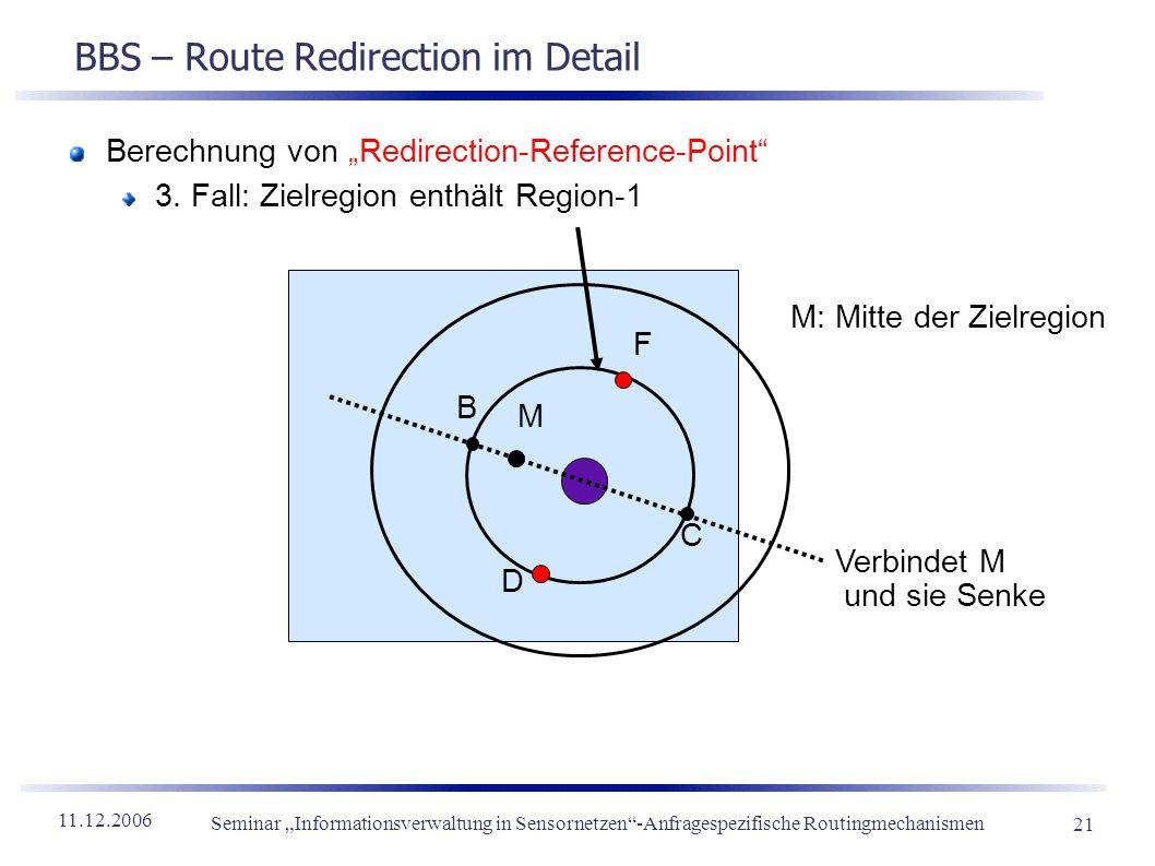 11.12.2006 Seminar Informationsverwaltung in Sensornetzen-Anfragespezifische Routingmechanismen 21 BBS – Route Redirection im Detail Berechnung von Re