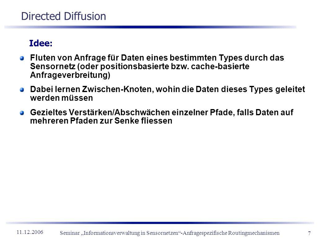 11.12.2006 Seminar Informationsverwaltung in Sensornetzen-Anfragespezifische Routingmechanismen 7 Directed Diffusion Idee : Fluten von Anfrage für Dat
