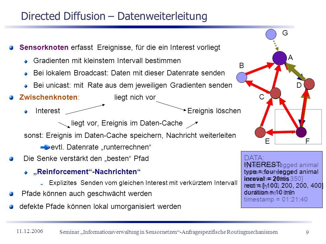 11.12.2006 Seminar Informationsverwaltung in Sensornetzen-Anfragespezifische Routingmechanismen 9 Directed Diffusion – Datenweiterleitung Sensorknoten