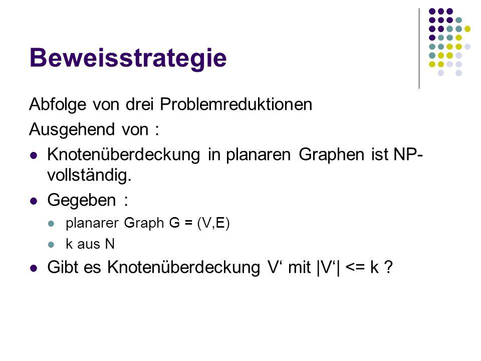 Beweisstrategie Abfolge von drei Problemreduktionen Ausgehend von : Knotenüberdeckung in planaren Graphen ist NP- vollständig.