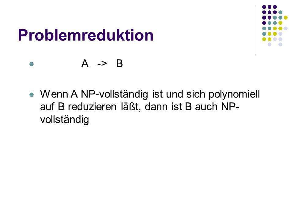 Problemreduktion A -> B Wenn A NP-vollständig ist und sich polynomiell auf B reduzieren läßt, dann ist B auch NP- vollständig