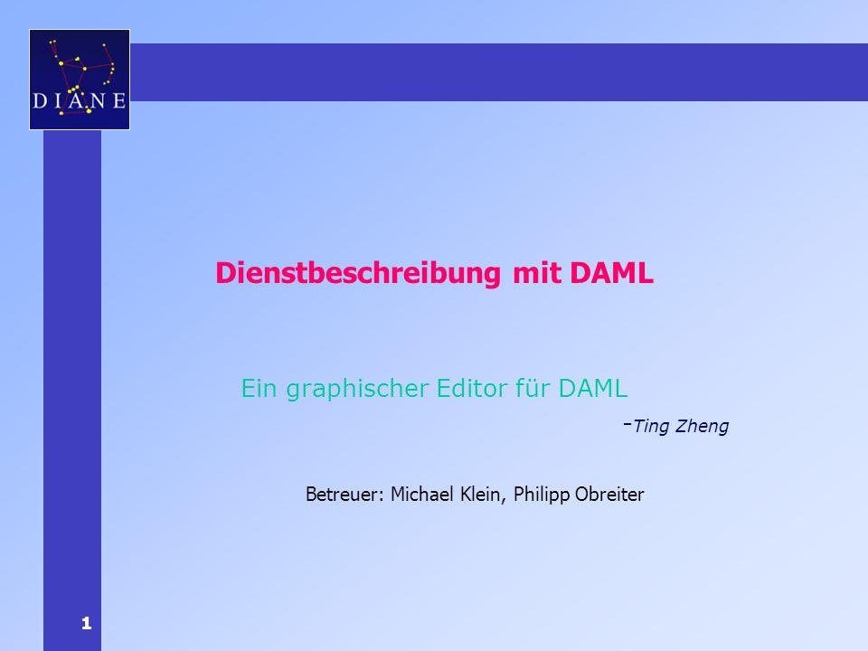 1 Dienstbeschreibung mit DAML Ein graphischer Editor für DAML - Ting Zheng Betreuer: Michael Klein, Philipp Obreiter