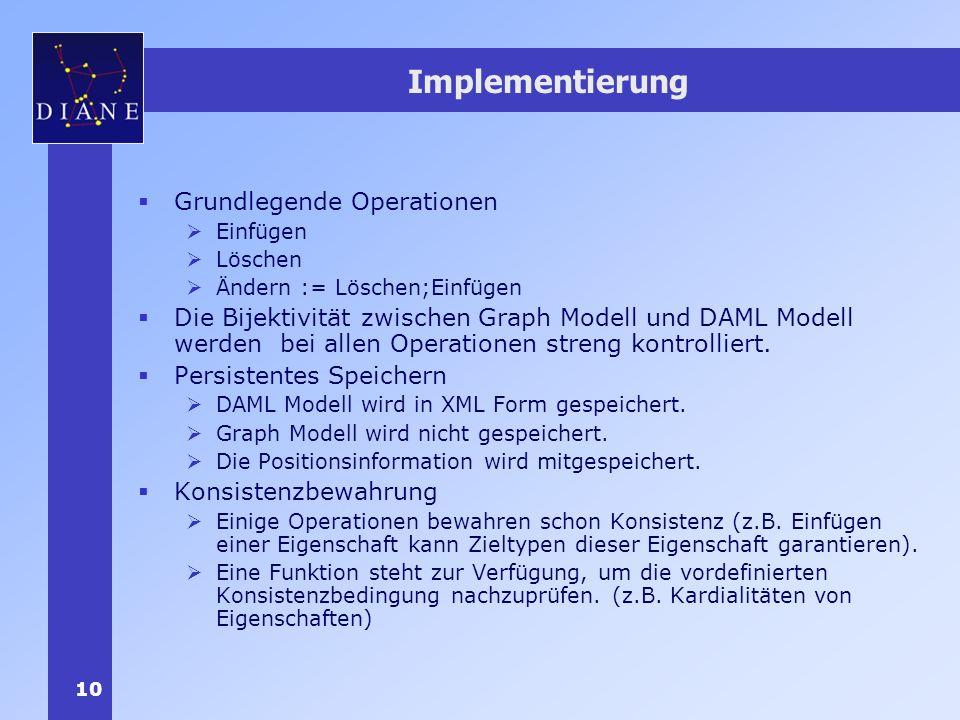 10 Implementierung Grundlegende Operationen Einfügen Löschen Ändern := Löschen;Einfügen Die Bijektivität zwischen Graph Modell und DAML Modell werden bei allen Operationen streng kontrolliert.