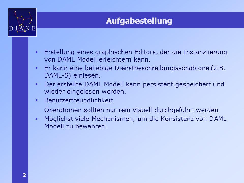 2 Aufgabestellung Erstellung eines graphischen Editors, der die Instanziierung von DAML Modell erleichtern kann.