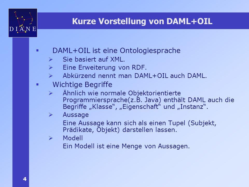 4 Kurze Vorstellung von DAML+OIL DAML+OIL ist eine Ontologiesprache Sie basiert auf XML.