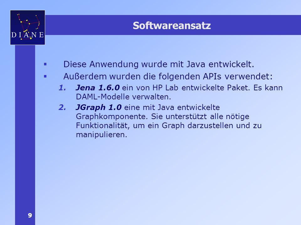 9 Softwareansatz Diese Anwendung wurde mit Java entwickelt.