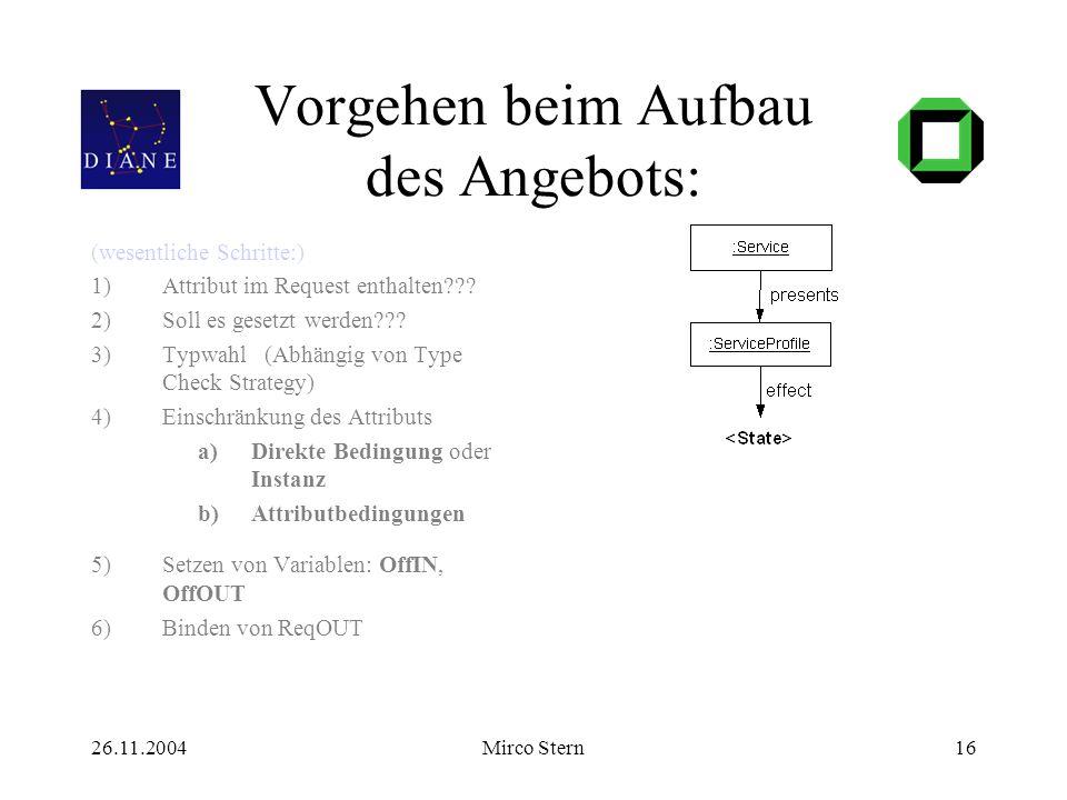 26.11.2004Mirco Stern16 Vorgehen beim Aufbau des Angebots: (wesentliche Schritte:) 1)Attribut im Request enthalten .