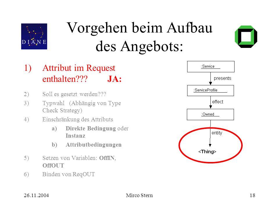 26.11.2004Mirco Stern18 Vorgehen beim Aufbau des Angebots: 1)Attribut im Request enthalten JA: 2)Soll es gesetzt werden .