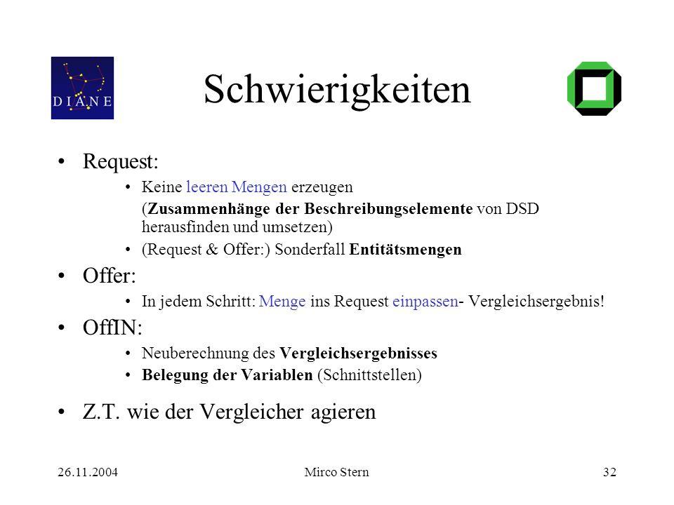 26.11.2004Mirco Stern32 Schwierigkeiten Request: Keine leeren Mengen erzeugen (Zusammenhänge der Beschreibungselemente von DSD herausfinden und umsetzen) (Request & Offer:) Sonderfall Entitätsmengen Offer: In jedem Schritt: Menge ins Request einpassen- Vergleichsergebnis.