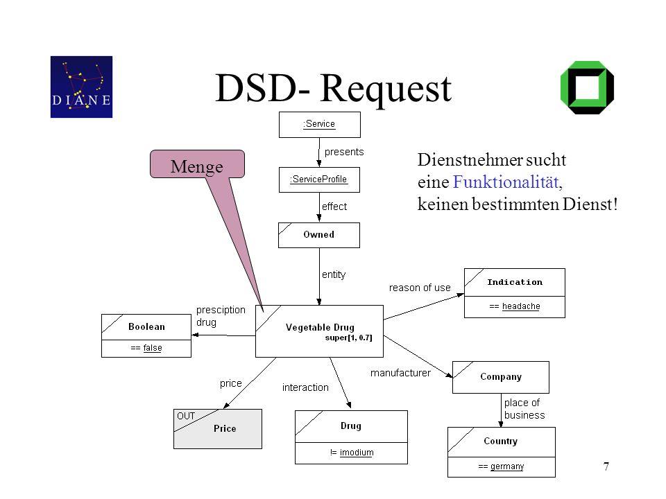 7 DSD- Request Dienstnehmer sucht eine Funktionalität, keinen bestimmten Dienst! Menge