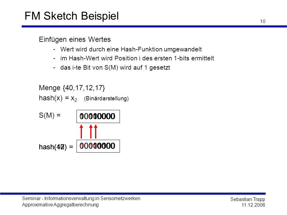 Seminar - Informationsverwaltung in Sensornetzwerken Approximative Aggregatberechnung Sebastian Trapp 11.12.2006 10 FM Sketch Beispiel Einfügen eines
