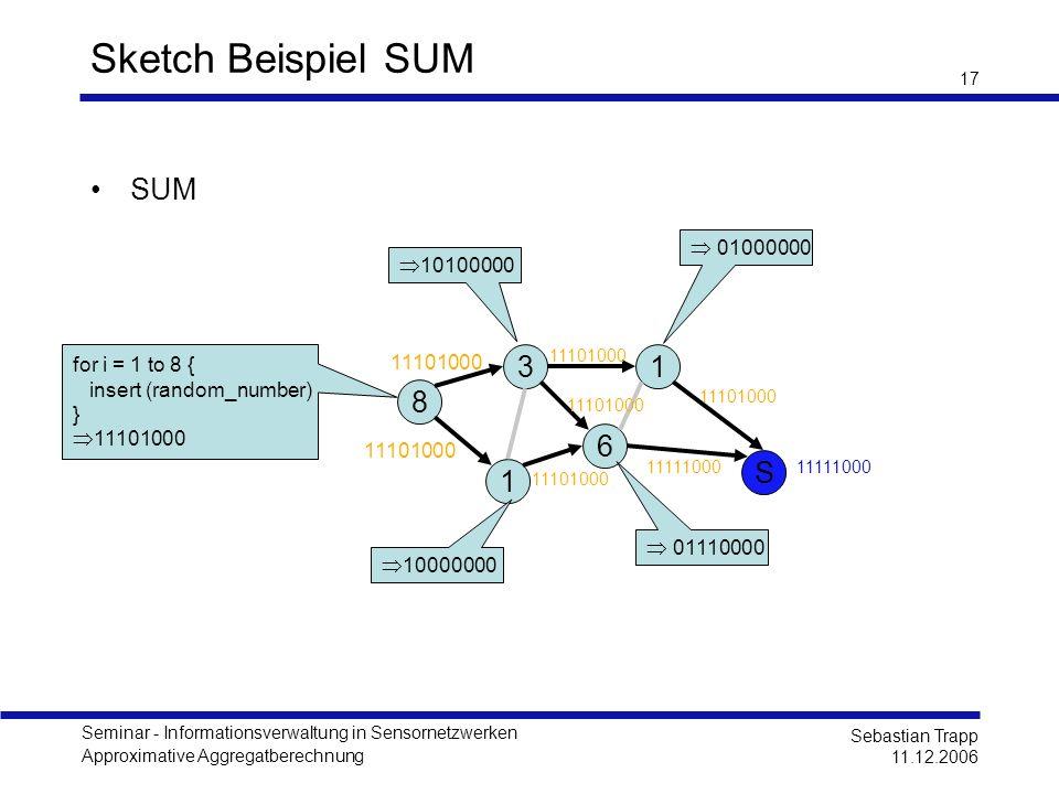Seminar - Informationsverwaltung in Sensornetzwerken Approximative Aggregatberechnung Sebastian Trapp 11.12.2006 17 Sketch Beispiel SUM SUM 1 1 6 S 3