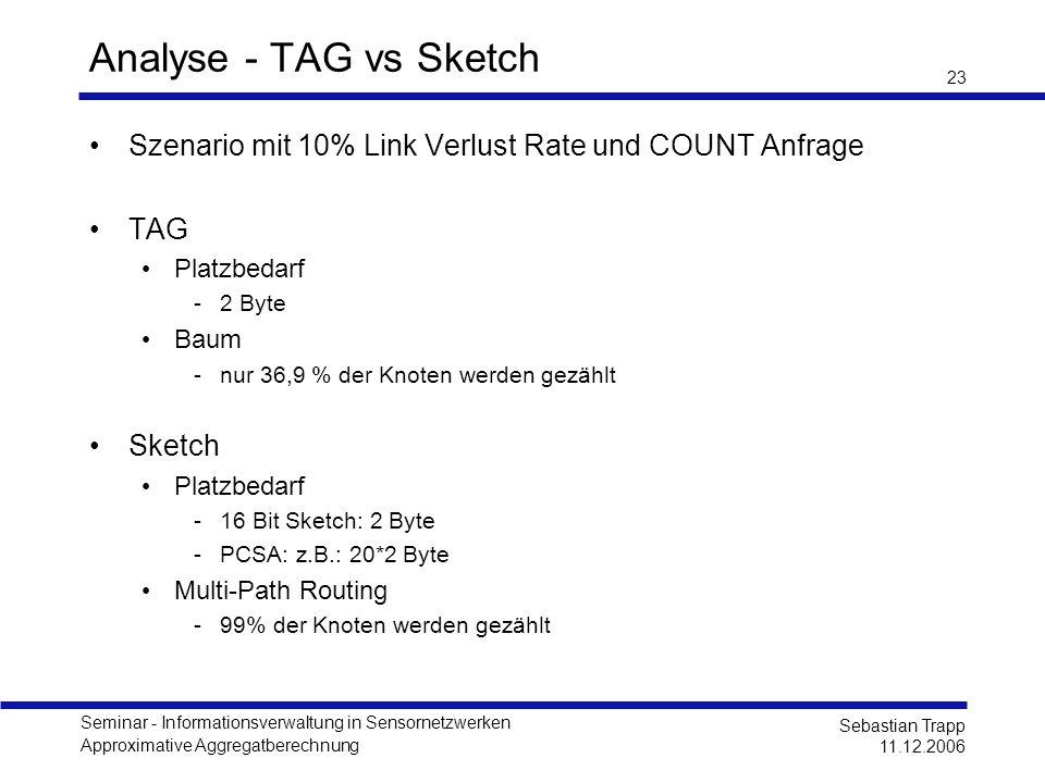 Seminar - Informationsverwaltung in Sensornetzwerken Approximative Aggregatberechnung Sebastian Trapp 11.12.2006 23 Analyse - TAG vs Sketch Szenario m