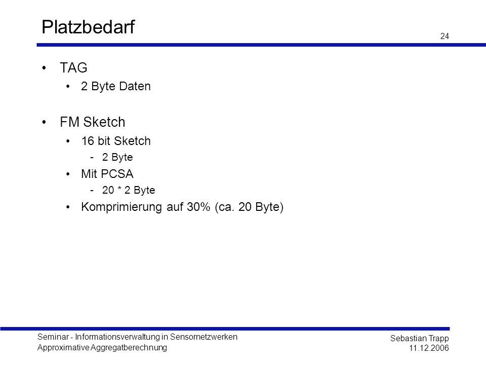 Seminar - Informationsverwaltung in Sensornetzwerken Approximative Aggregatberechnung Sebastian Trapp 11.12.2006 24 Platzbedarf TAG 2 Byte Daten FM Sk