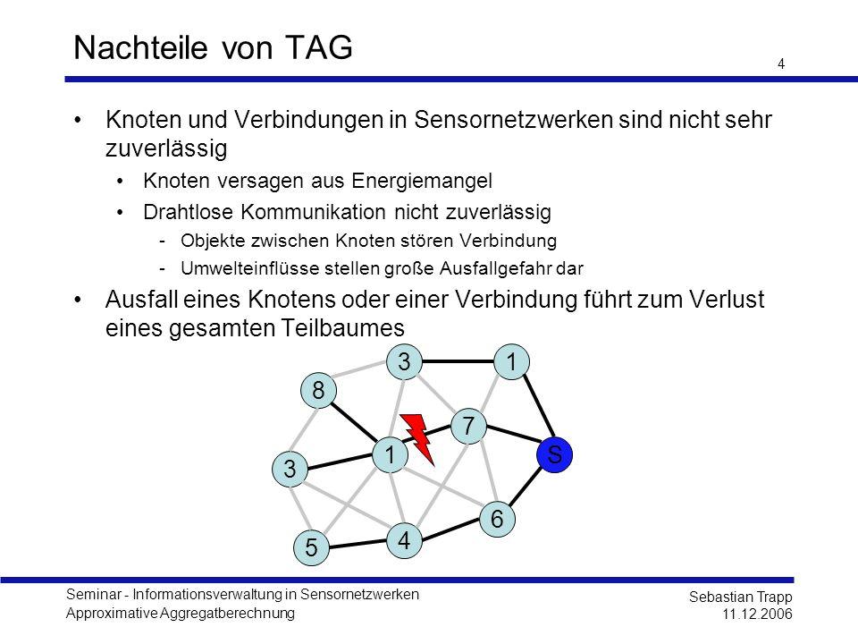 Seminar - Informationsverwaltung in Sensornetzwerken Approximative Aggregatberechnung Sebastian Trapp 11.12.2006 4 Nachteile von TAG Knoten und Verbin