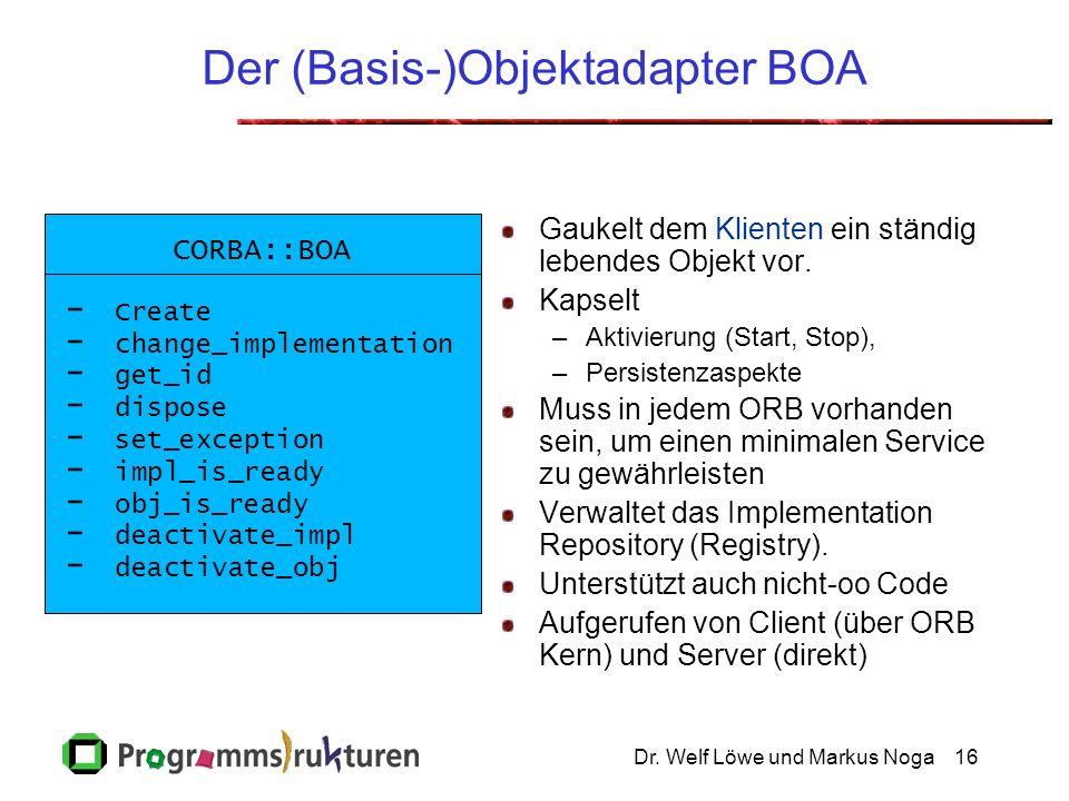 Dr. Welf Löwe und Markus Noga16 Der (Basis-)Objektadapter BOA Gaukelt dem Klienten ein ständig lebendes Objekt vor. Kapselt –Aktivierung (Start, Stop)