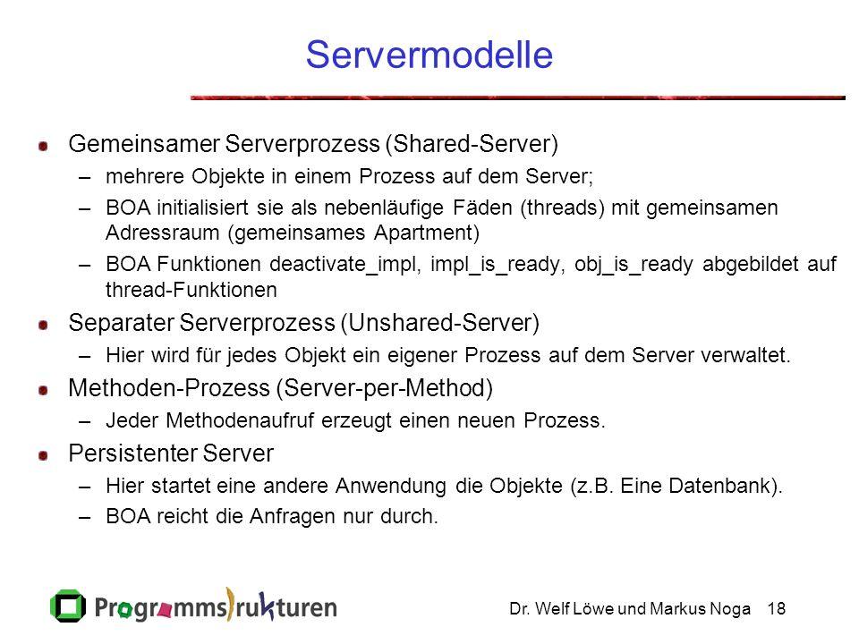 Dr. Welf Löwe und Markus Noga18 Servermodelle Gemeinsamer Serverprozess (Shared-Server) –mehrere Objekte in einem Prozess auf dem Server; –BOA initial