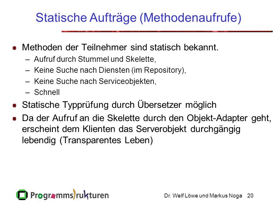 Dr. Welf Löwe und Markus Noga20 Statische Aufträge (Methodenaufrufe) Methoden der Teilnehmer sind statisch bekannt. –Aufruf durch Stummel und Skelette