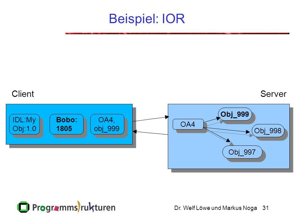 Dr. Welf Löwe und Markus Noga31 Beispiel: IOR IDL:My Obj:1.0 IDL:My Obj:1.0 Bobo: 1805 Bobo: 1805 OA4, obj_999 OA4, obj_999 Obj_997 Obj_999 Obj_998 OA