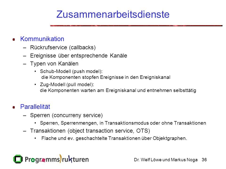 Dr. Welf Löwe und Markus Noga36 Zusammenarbeitsdienste Kommunikation –Rückrufservice (callbacks) –Ereignisse über entsprechende Kanäle –Typen von Kanä