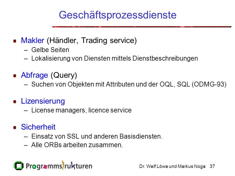 Dr. Welf Löwe und Markus Noga37 Geschäftsprozessdienste Makler (Händler, Trading service) –Gelbe Seiten –Lokalisierung von Diensten mittels Dienstbesc