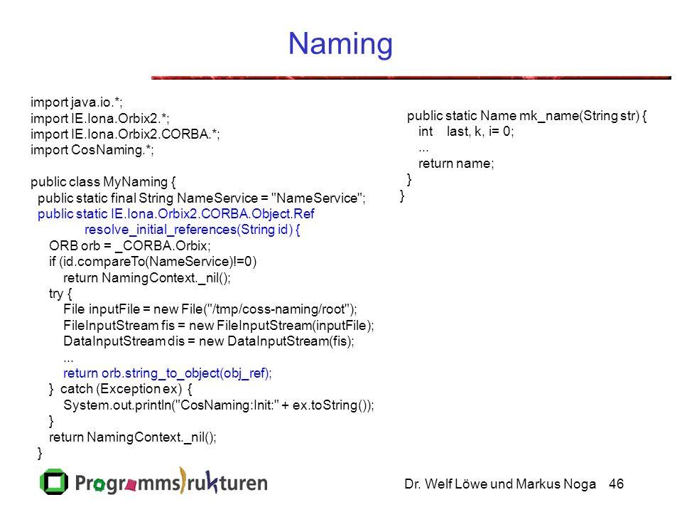 Dr. Welf Löwe und Markus Noga46 Naming import java.io.*; import IE.Iona.Orbix2.*; import IE.Iona.Orbix2.CORBA.*; import CosNaming.*; public class MyNa