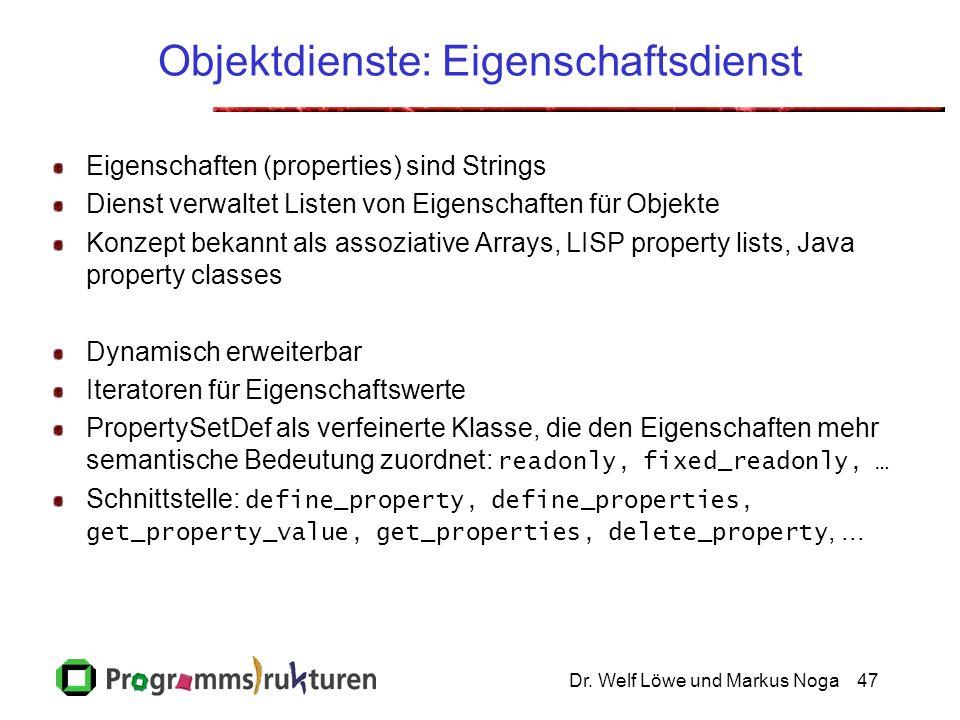 Dr. Welf Löwe und Markus Noga47 Objektdienste: Eigenschaftsdienst Eigenschaften (properties) sind Strings Dienst verwaltet Listen von Eigenschaften fü
