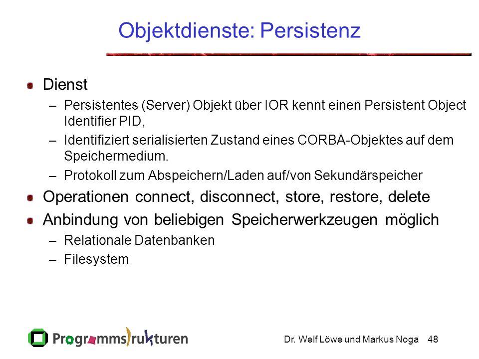 Dr. Welf Löwe und Markus Noga48 Objektdienste: Persistenz Dienst –Persistentes (Server) Objekt über IOR kennt einen Persistent Object Identifier PID,