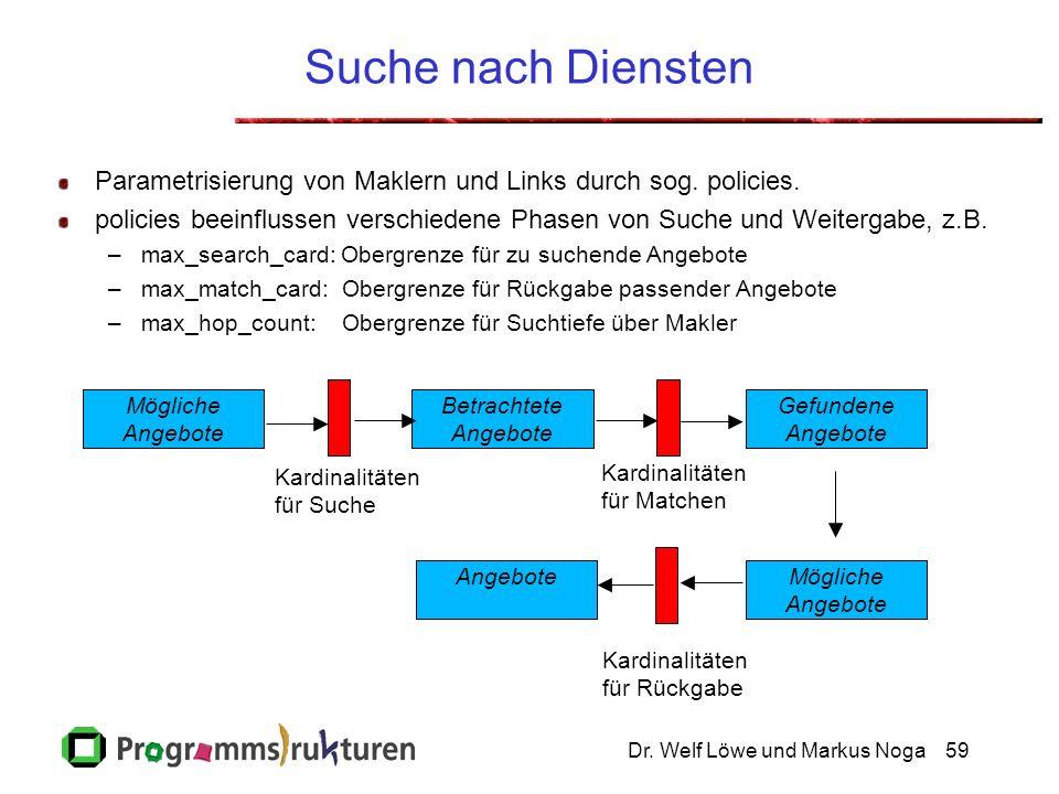 Dr. Welf Löwe und Markus Noga59 Suche nach Diensten Parametrisierung von Maklern und Links durch sog. policies. policies beeinflussen verschiedene Pha