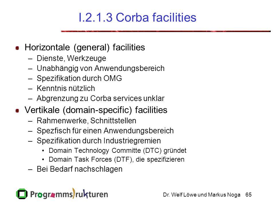 Dr. Welf Löwe und Markus Noga65 I.2.1.3 Corba facilities Horizontale (general) facilities –Dienste, Werkzeuge –Unabhängig von Anwendungsbereich –Spezi
