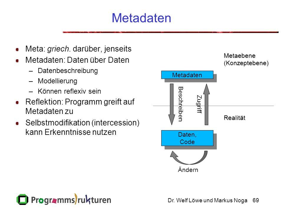 Dr. Welf Löwe und Markus Noga69 Metadaten Meta: griech.