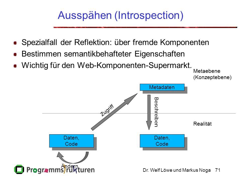 Dr. Welf Löwe und Markus Noga71 Ausspähen (Introspection) Spezialfall der Reflektion: über fremde Komponenten Bestimmen semantikbehafteter Eigenschaft