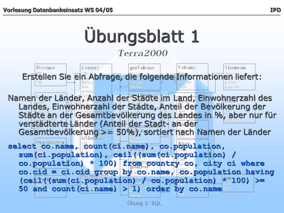 Vorlesung Datenbankeinsatz WS 04/05 IPD Übung 1: SQL Übungsblatt 1 Namen der Länder, Anzahl der Städte im Land, Einwohnerzahl des Landes, Einwohnerzah