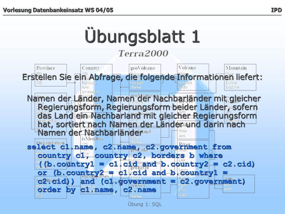 Vorlesung Datenbankeinsatz WS 04/05 IPD Übung 1: SQL Übungsblatt 1 Namen der Länder, Namen der Nachbarländer mit gleicher Regierungsform, Regierungsfo