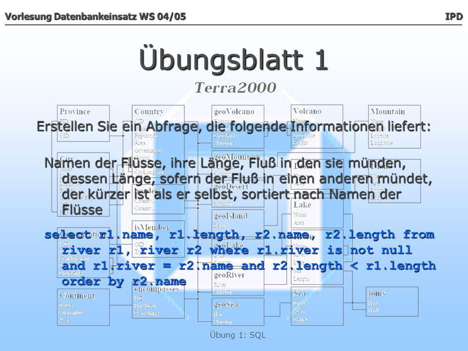 Vorlesung Datenbankeinsatz WS 04/05 IPD Übung 1: SQL Übungsblatt 1 Namen der Flüsse, ihre Länge, Fluß in den sie münden, dessen Länge, sofern der Fluß