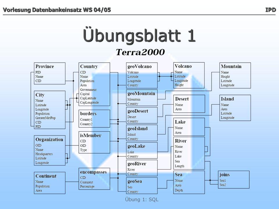 Vorlesung Datenbankeinsatz WS 04/05 IPD Übung 1: SQL Übungsblatt 1