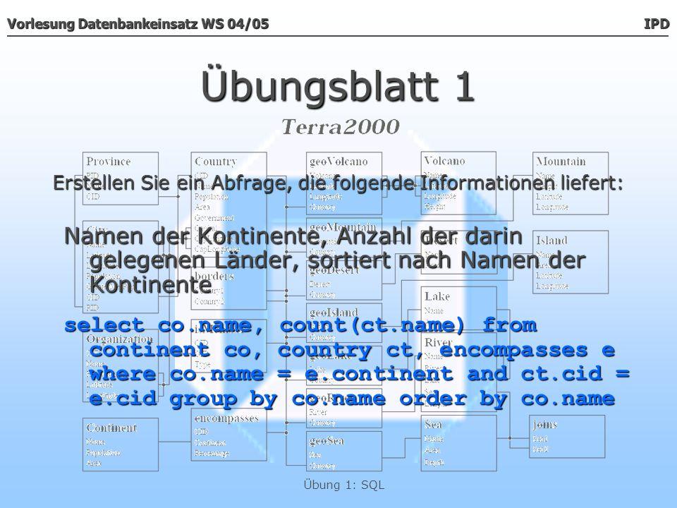 Vorlesung Datenbankeinsatz WS 04/05 IPD Übung 1: SQL Übungsblatt 1 Namen der Kontinente, Anzahl der darin gelegenen Länder, sortiert nach Namen der Ko