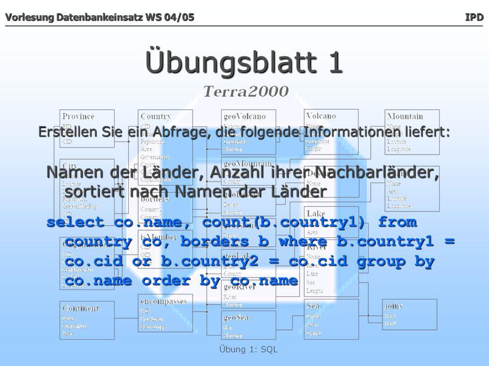 Vorlesung Datenbankeinsatz WS 04/05 IPD Übung 1: SQL Übungsblatt 1 Namen der Länder, Anzahl ihrer Nachbarländer, sortiert nach Namen der Länder select