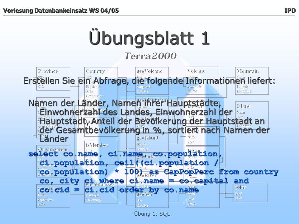 Vorlesung Datenbankeinsatz WS 04/05 IPD Übung 1: SQL Übungsblatt 1 Namen der Länder, Namen ihrer Hauptstädte, Einwohnerzahl des Landes, Einwohnerzahl