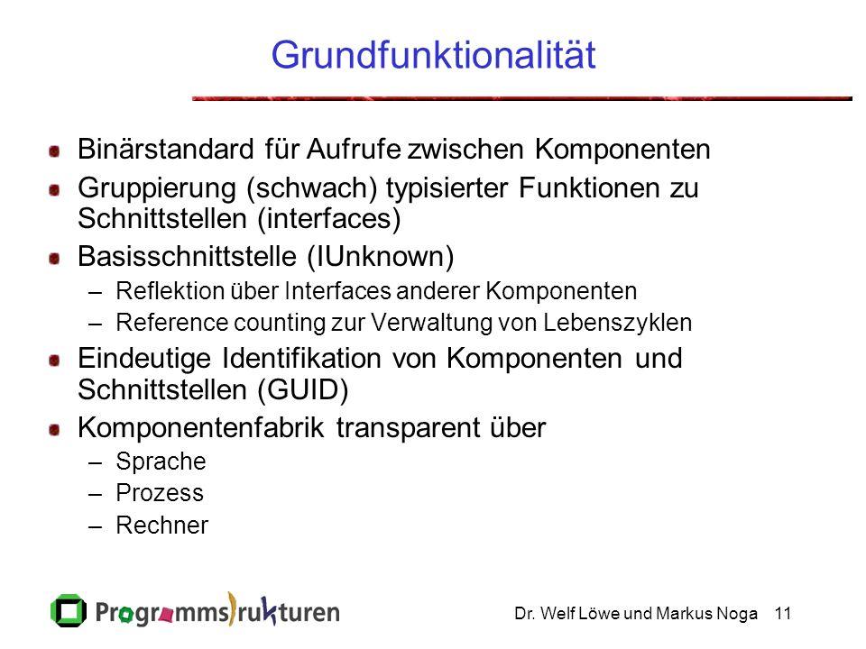 Dr. Welf Löwe und Markus Noga11 Grundfunktionalität Binärstandard für Aufrufe zwischen Komponenten Gruppierung (schwach) typisierter Funktionen zu Sch