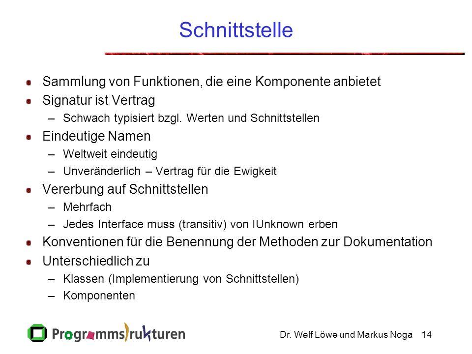 Dr. Welf Löwe und Markus Noga14 Schnittstelle Sammlung von Funktionen, die eine Komponente anbietet Signatur ist Vertrag –Schwach typisiert bzgl. Wert