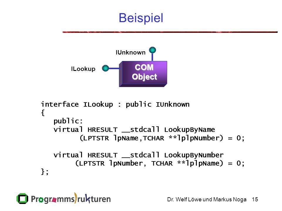 Dr. Welf Löwe und Markus Noga15 Beispiel interface ILookup : public IUnknown { public: virtual HRESULT __stdcall LookupByName (LPTSTR lpName,TCHAR **l