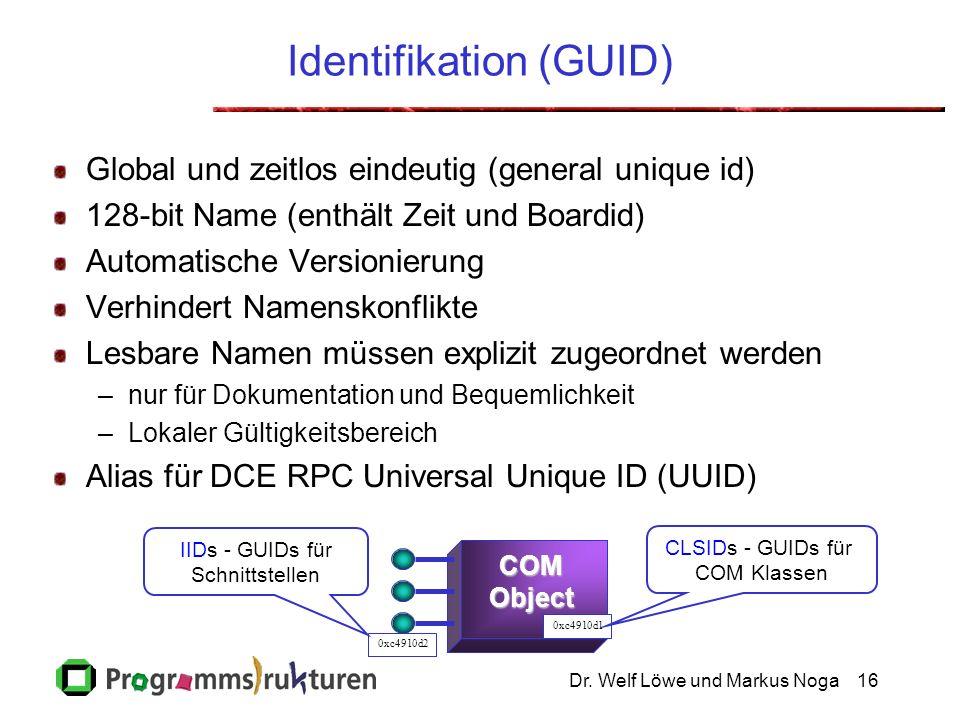 Dr. Welf Löwe und Markus Noga16 Identifikation (GUID) Global und zeitlos eindeutig (general unique id) 128-bit Name (enthält Zeit und Boardid) Automat